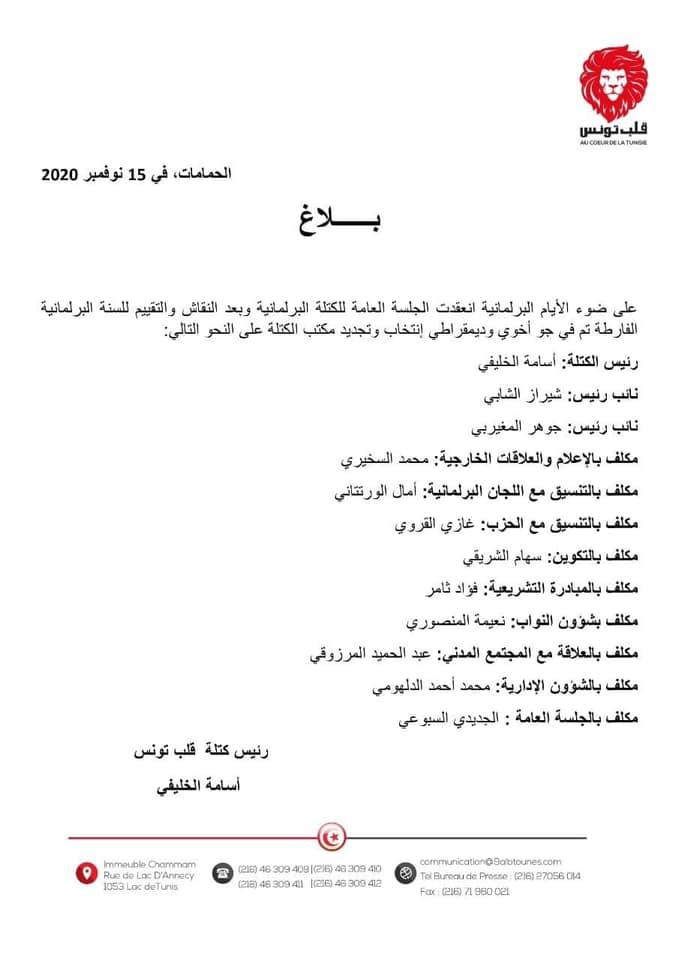 125393963 3788385054525821 7847634002154807362 n - أسامة الخليفي رئيسا لكتلة قلب تونس